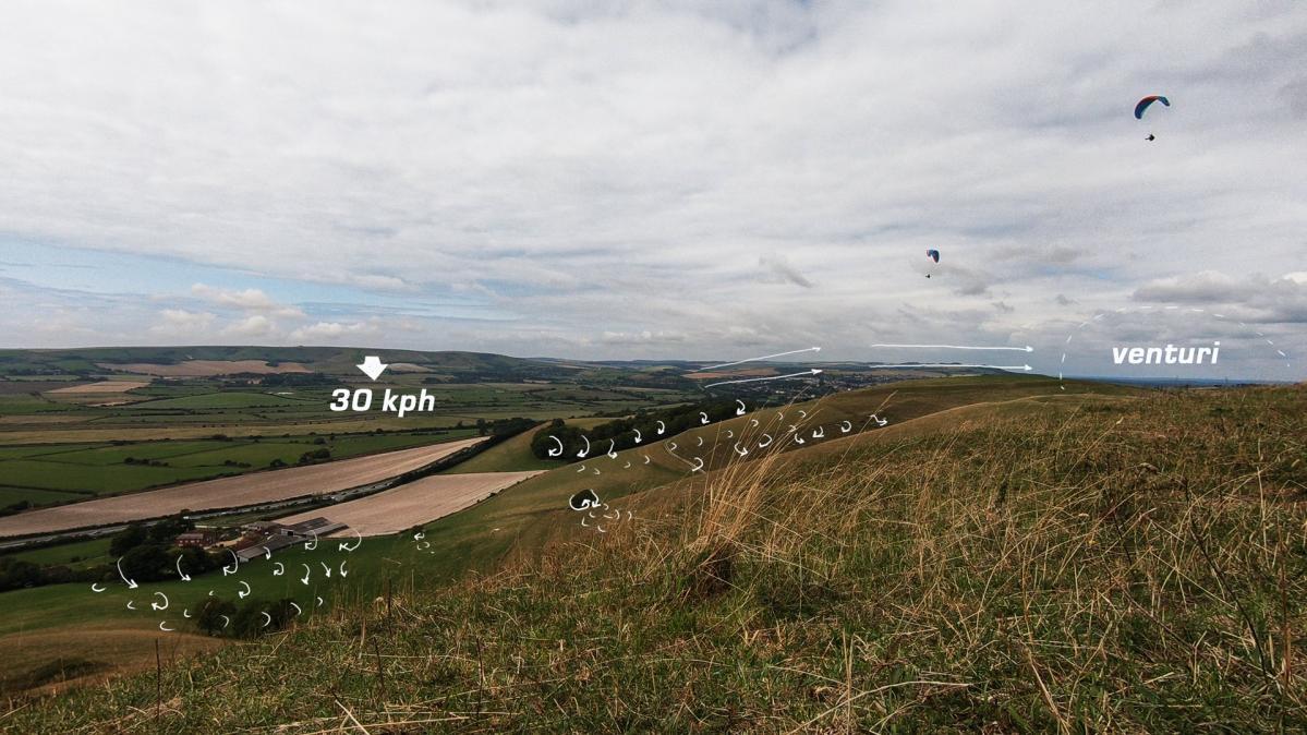 Paragliding site analysis (Mount Caburn)