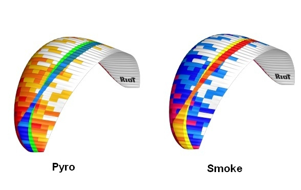 BGD RIOT Colours Pyro and Smoke