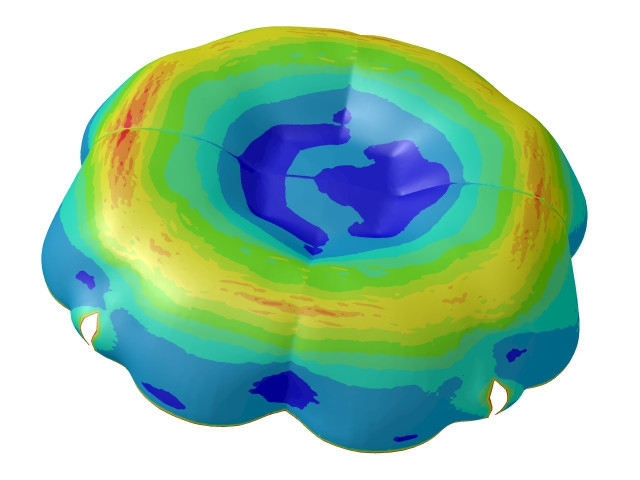 Modern Computational Fluid Dynamics (CFD) simulation as analytical method