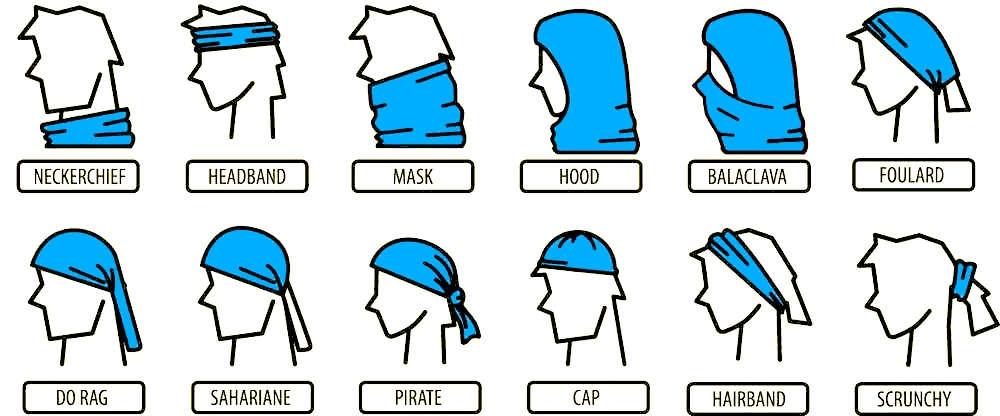 Multifunctional headwear options