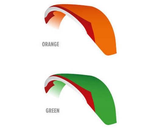 Standard colours: Orange, Green.