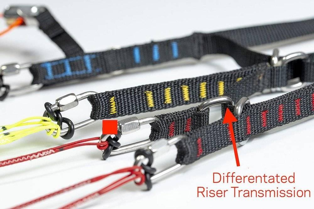 Nova Mentor 6 | Differentiated A3 riser transmission