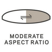 Moderate Aspect Ratio