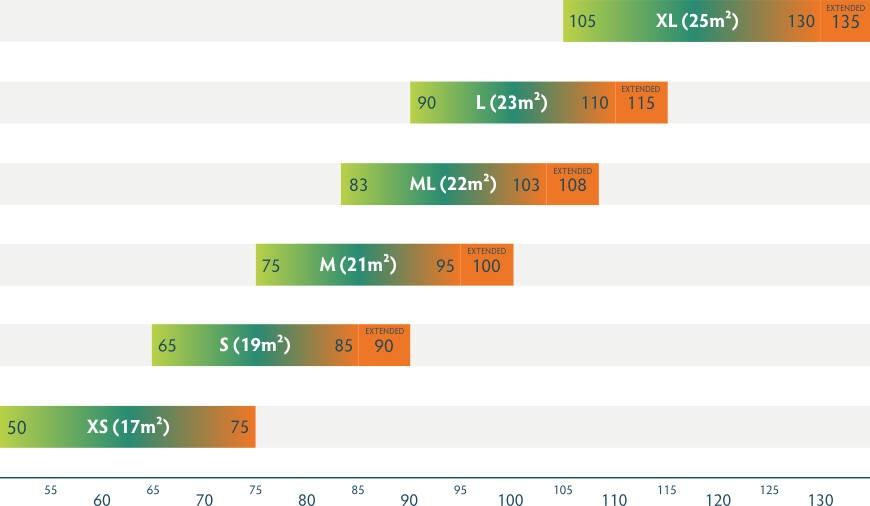 Phi MAESTRO X-alps weight ranges
