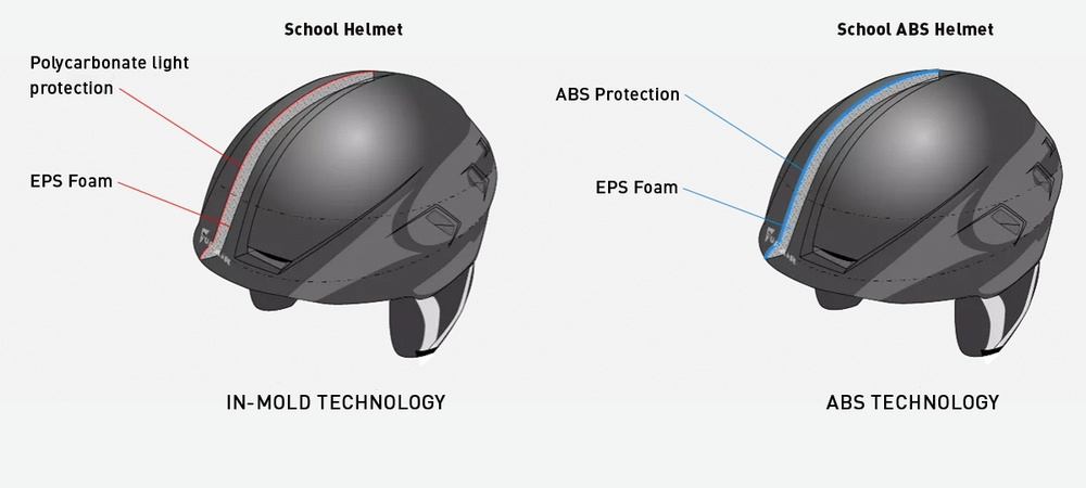 Construction and materials | Supair SCHOOL ABS paragliding helmet