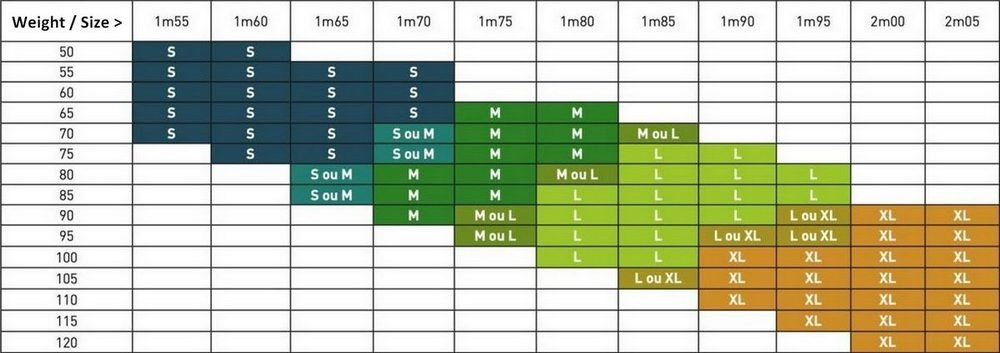 Supair STRIKE 2 sizing guide table - Flybubble Paragliding