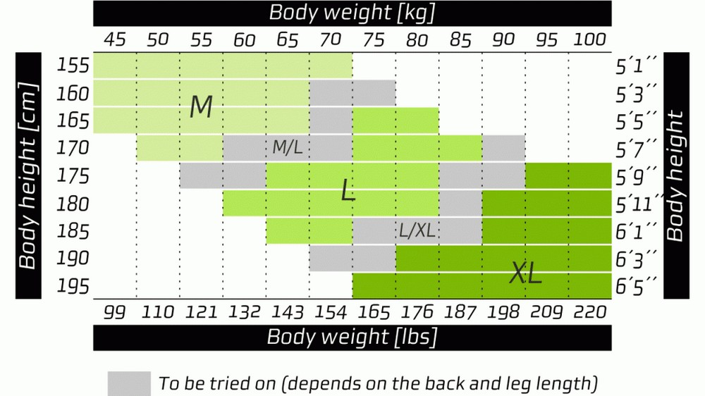 Size chart indicating which size of harness is best suited to height and weight of pilot.
