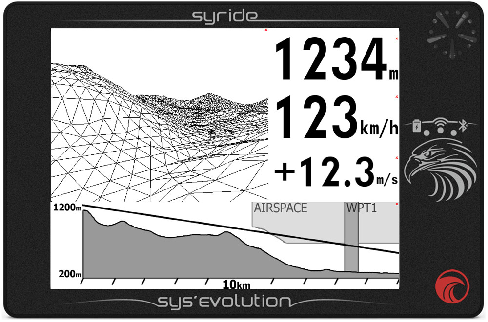 Syride SYS'EVOLUTION review: wireframe