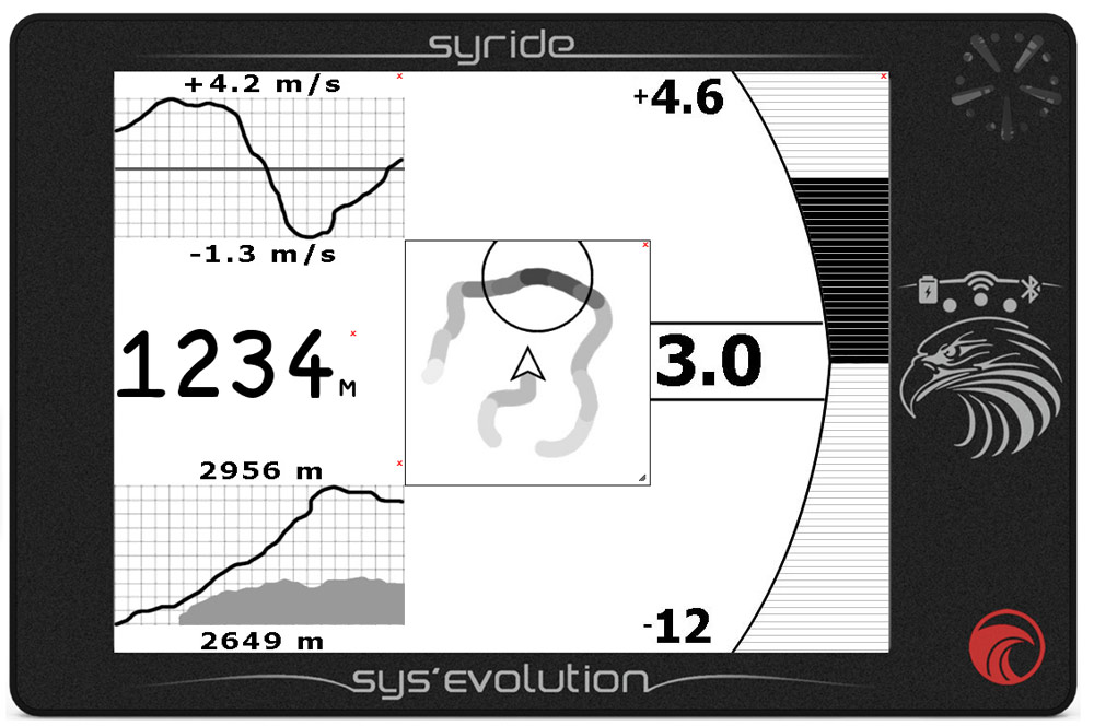 Syride SYS'EVOLUTION review: thermal
