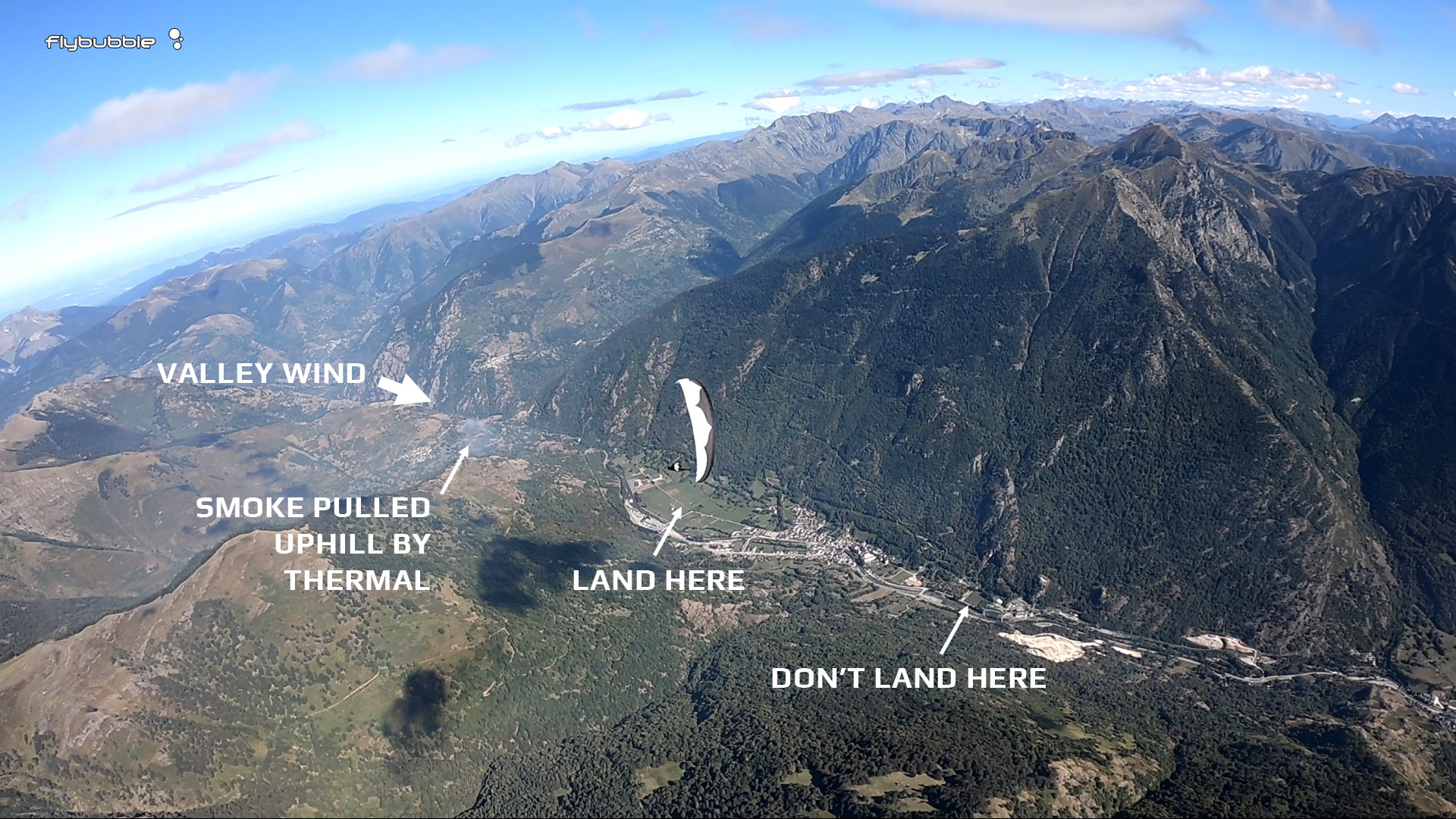Landing safely in a valley wind: safe option