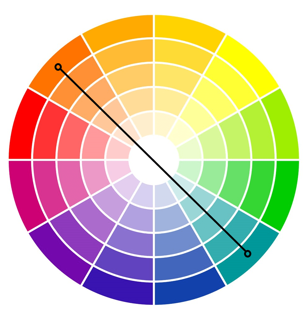 Wing colour wheel